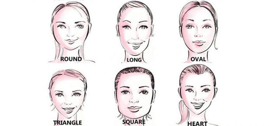 Zes tekeningen van verschillende vrouwelijke gezichtsvormen